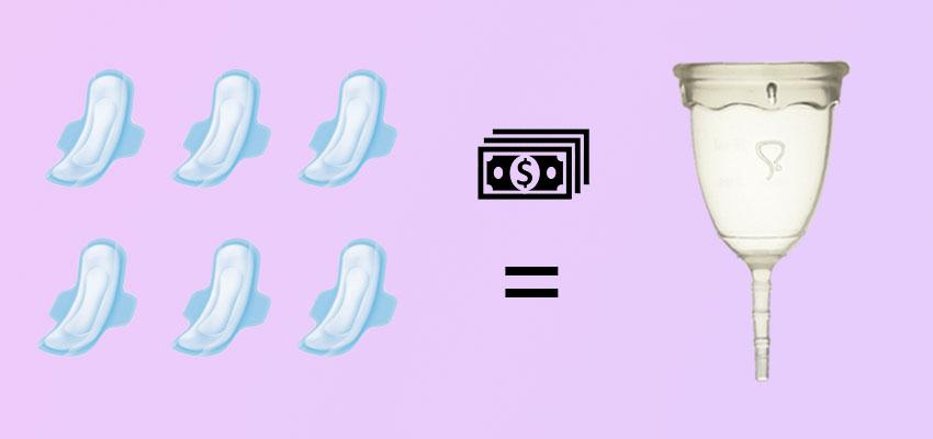 La copa menstrual es económica?