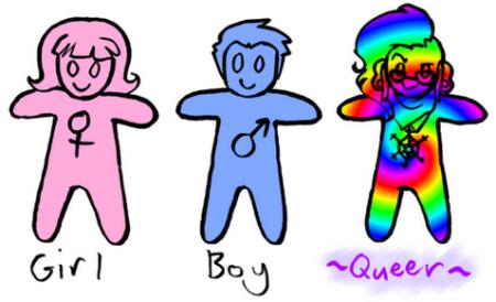 Sobrevolemos género. ¿Qué es la teoría Queer?